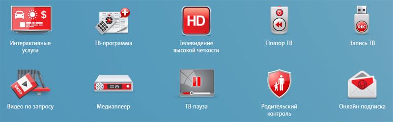 Дополнительные услуги спутникового телевидения от МТС