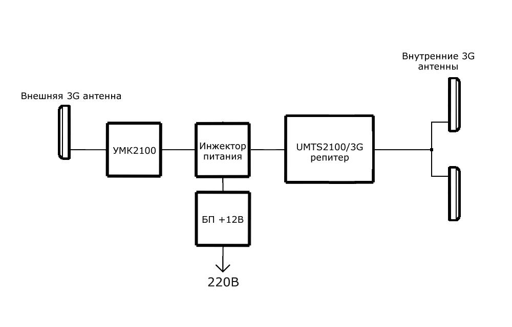 Схема подключения УМК-2100 с инжектором питания по кабелю
